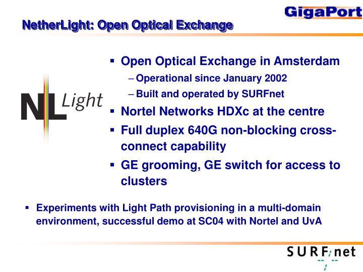 NetherLight: Open Optical Exchange