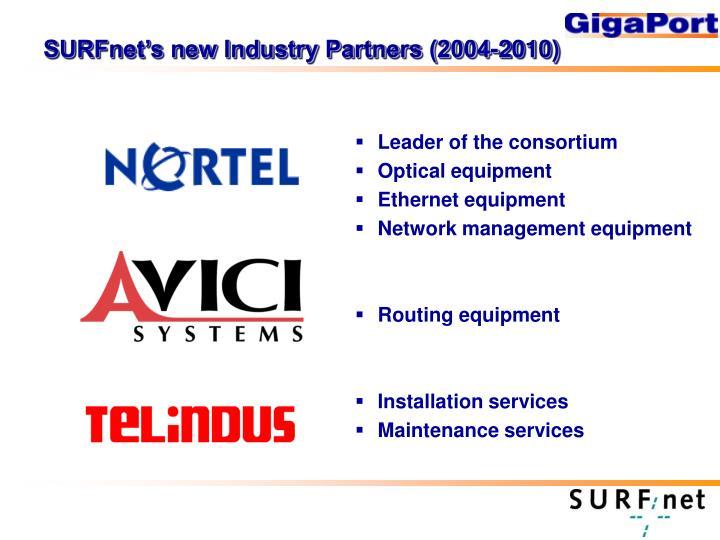 SURFnet's new Industry Partners (2004-2010)