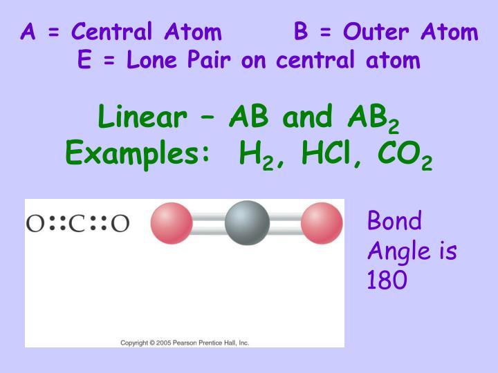 A = Central Atom       B = Outer Atom