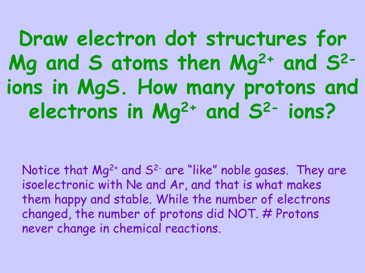 Draw electron dot structures for Mg and S atoms then Mg