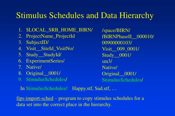 Stimulus Schedules and Data Hierarchy