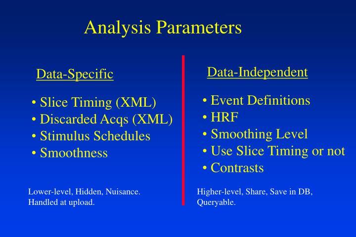 Analysis Parameters