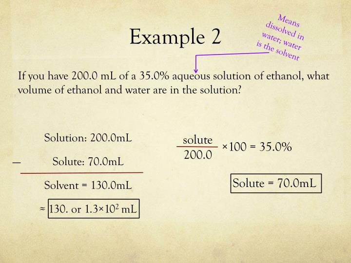 Means dissolved in water; water is the solvent