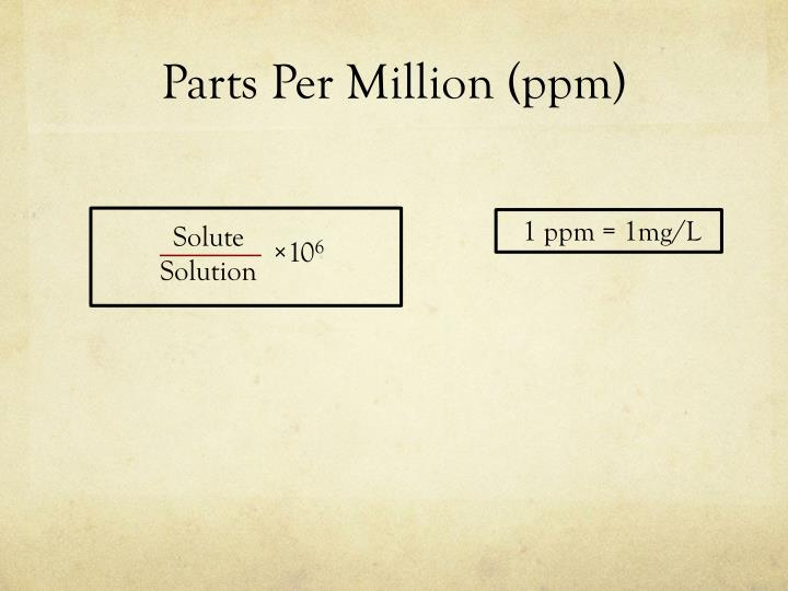 Parts Per Million (ppm)