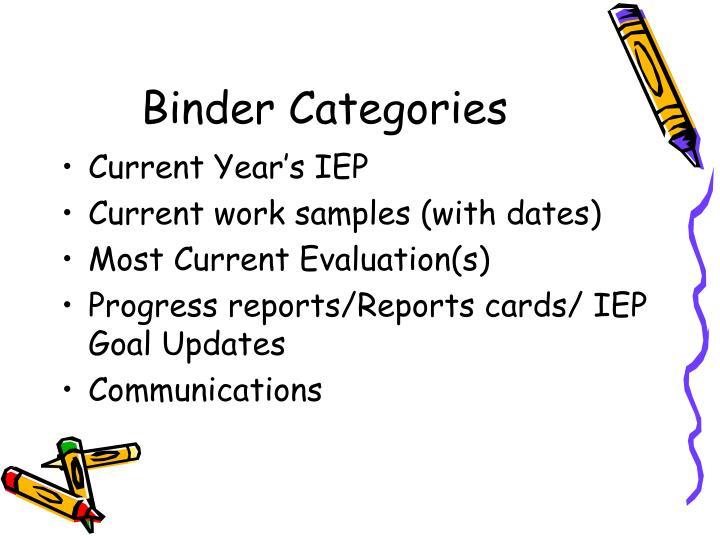 Binder categories