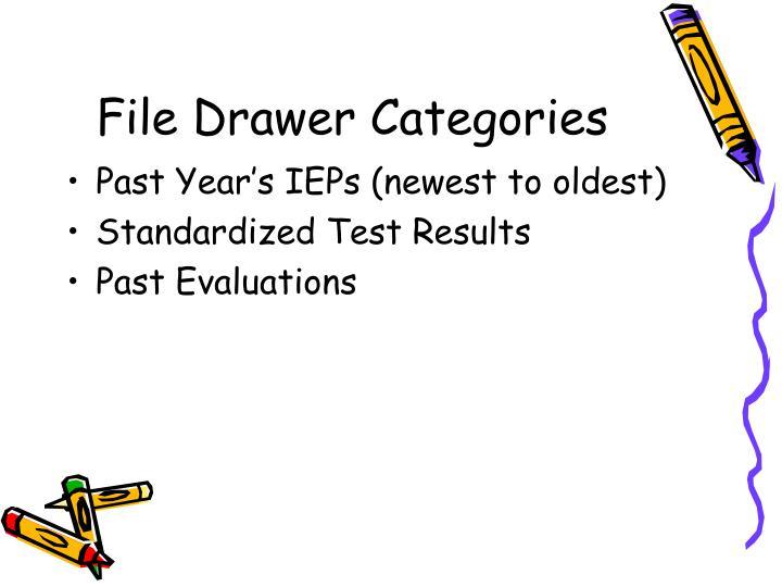 File Drawer Categories