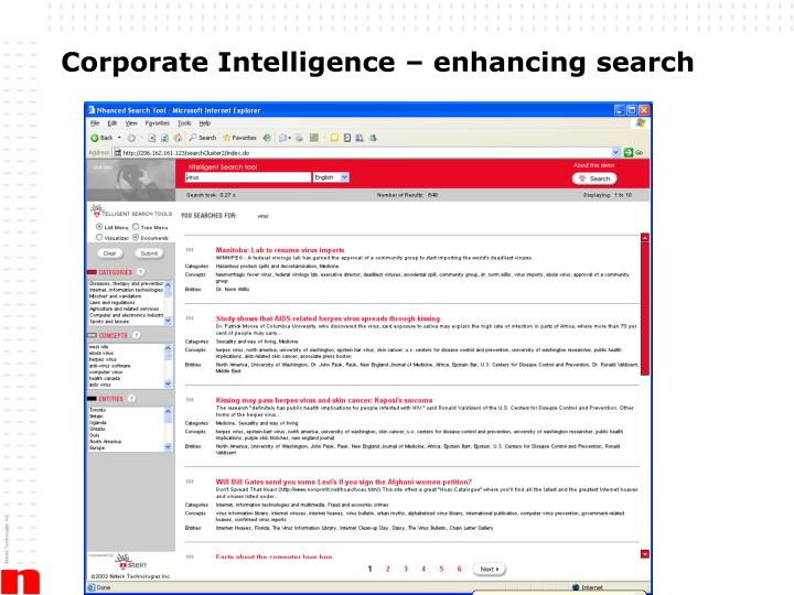 Corporate Intelligence – enhancing search