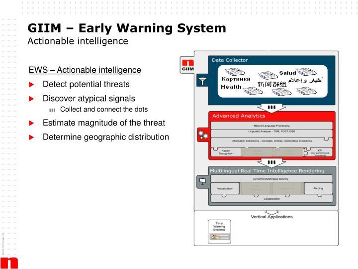 GIIM – Early Warning System