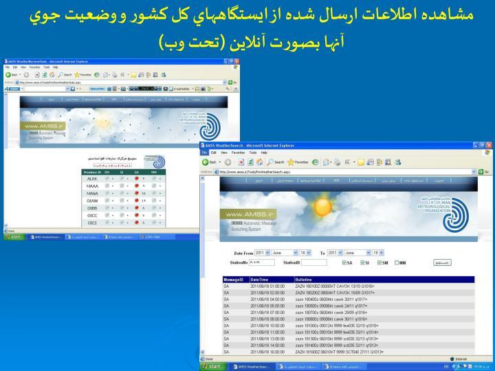 مشاهده اطلاعات ارسال شده از ايستگاههاي كل كشور و وضعيت جوي آنها بصورت آنلاين (تحت وب)