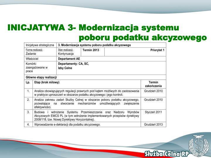 INICJATYWA 3- Modernizacja systemu