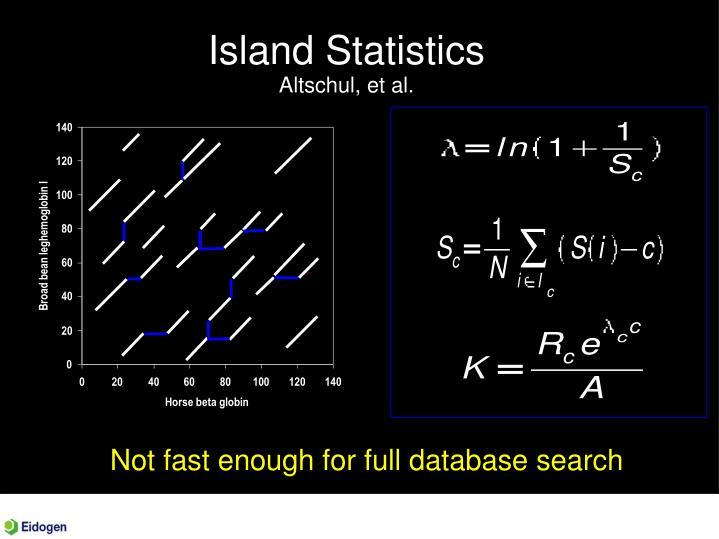 Island Statistics
