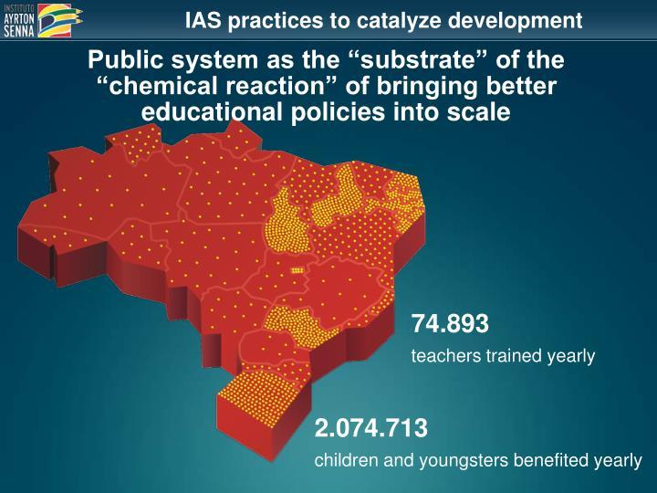 IAS practices to catalyze development