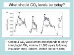 what should co 2 levels be today