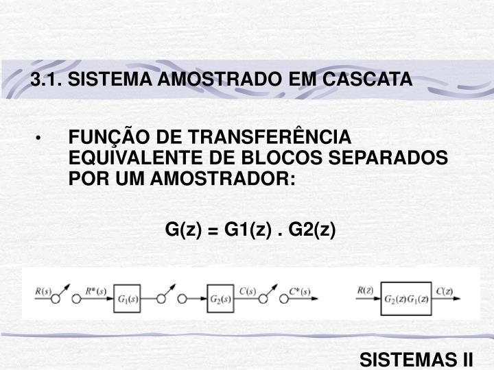 Fun o de transfer ncia equivalente de blocos separados por um amostrador g z g1 z g2 z