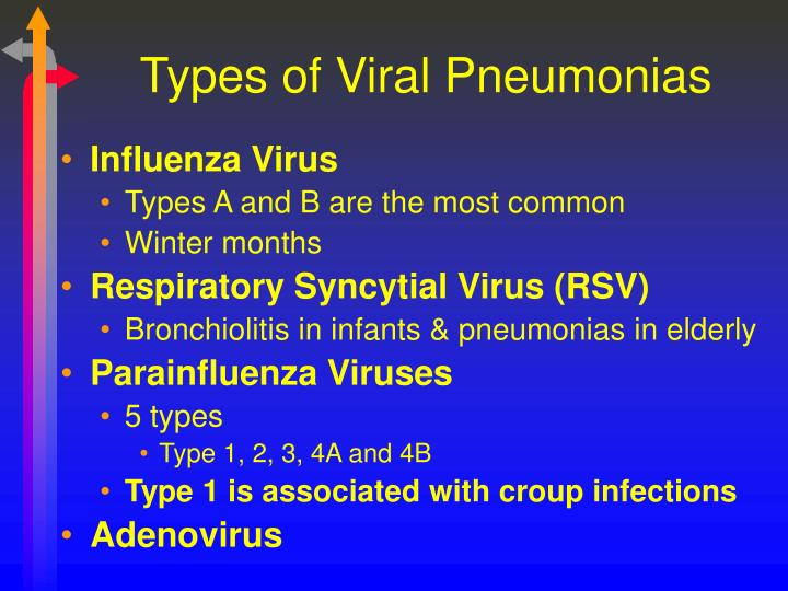 Types of Viral Pneumonias