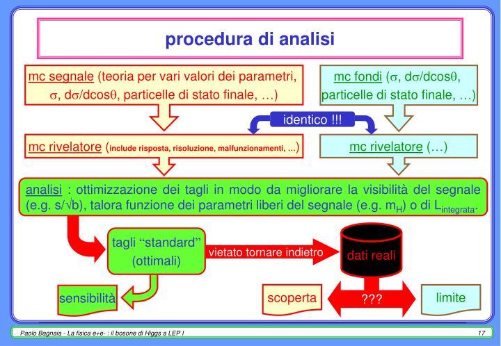 procedura di analisi