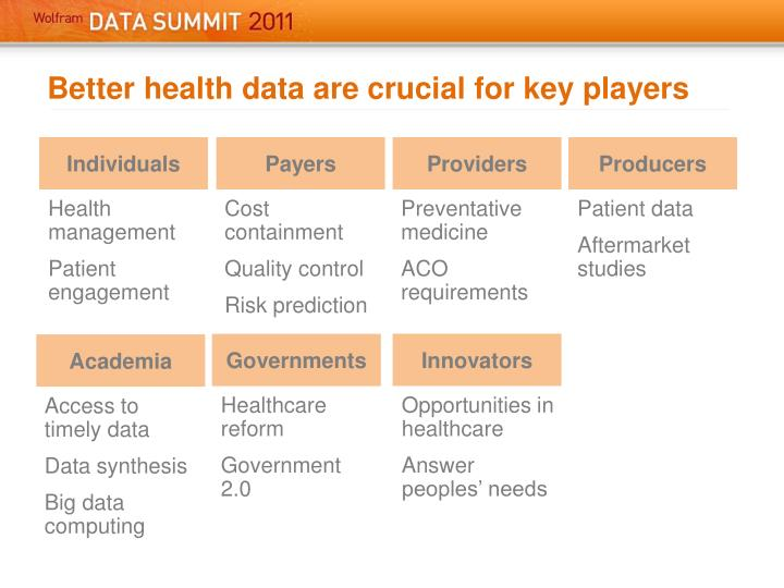 Better health data are crucial for key players