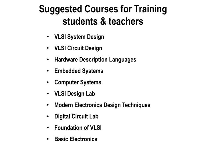 Suggested Courses for Training