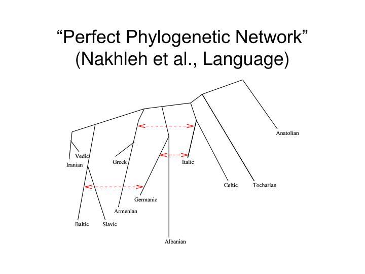 Ppt Cs 394c Algorithms For Computational Biology
