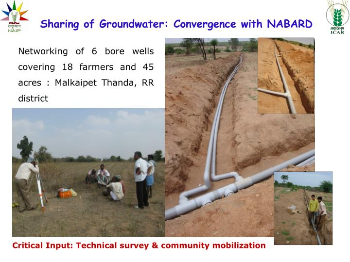 Sharing of Groundwater: Convergence with NABARD