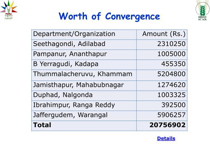 Worth of Convergence