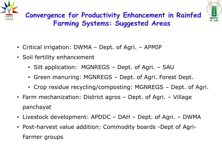 Convergence for Productivity Enhancement in Rainfed Farming Systems: Suggested Areas