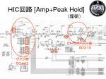 amp peak hold