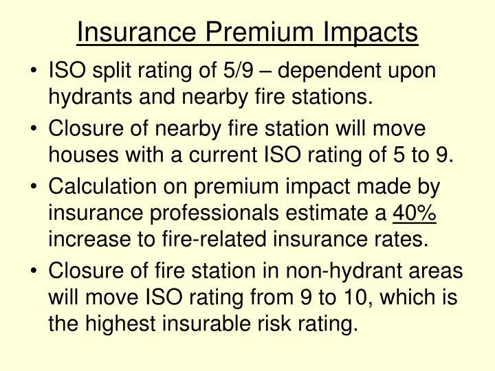 Insurance Premium Impacts