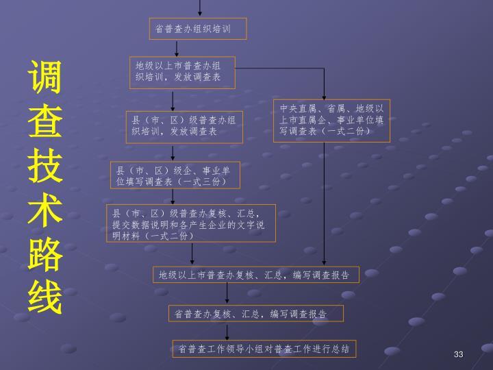 省普查办组织培训