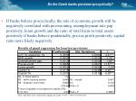 do the czech banks provision procyclically2