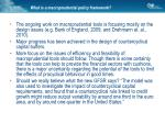 what is a macroprudential policy framework4