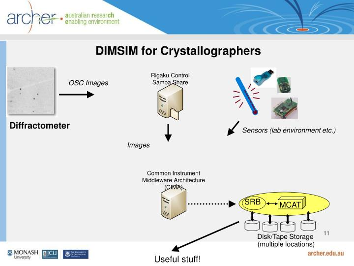 DIMSIM for Crystallographers