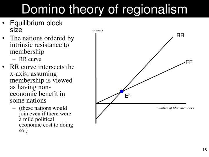 Domino theory of regionalism