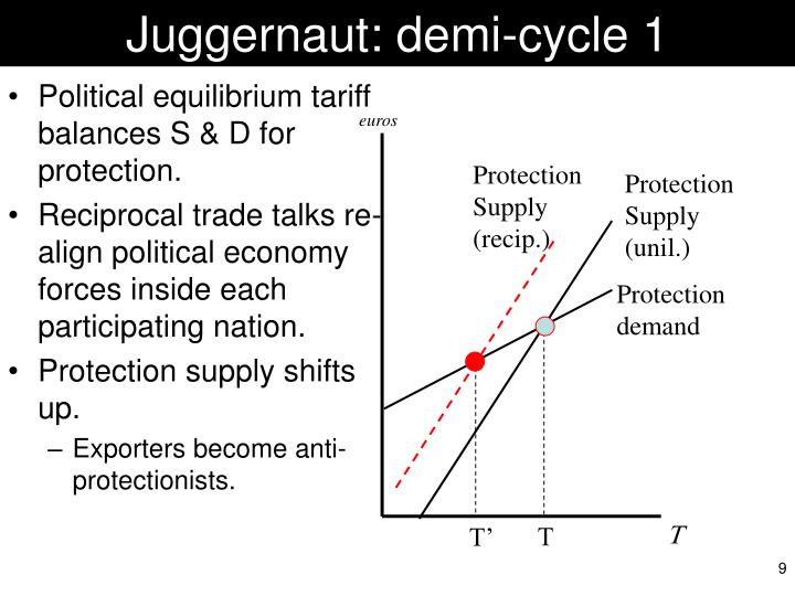 Juggernaut: demi-cycle 1