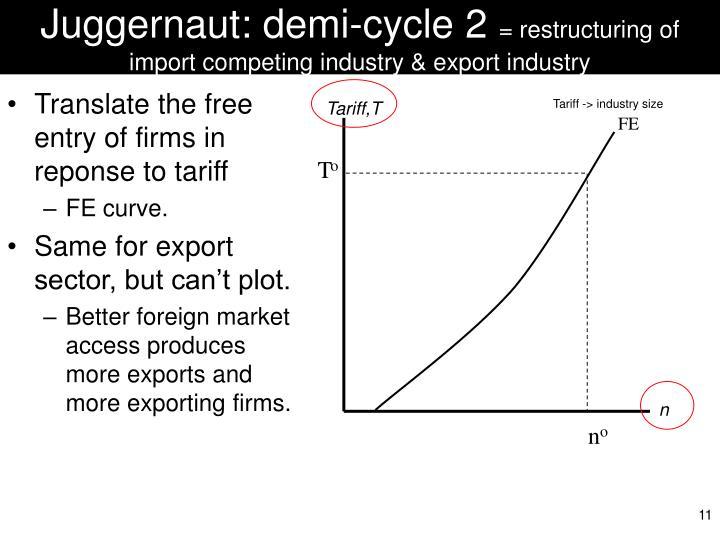 Juggernaut: demi-cycle 2