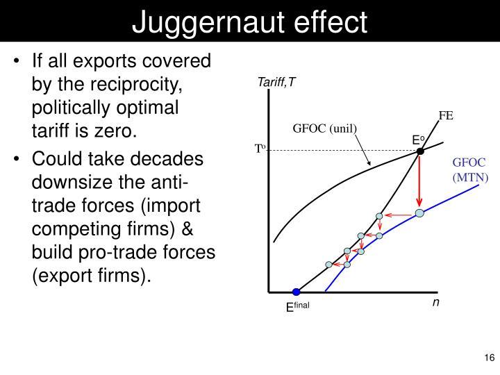 Juggernaut effect