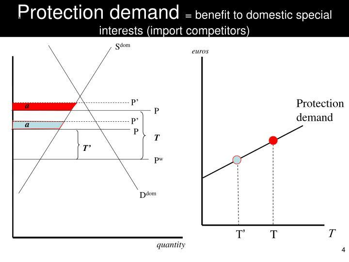 Protection demand