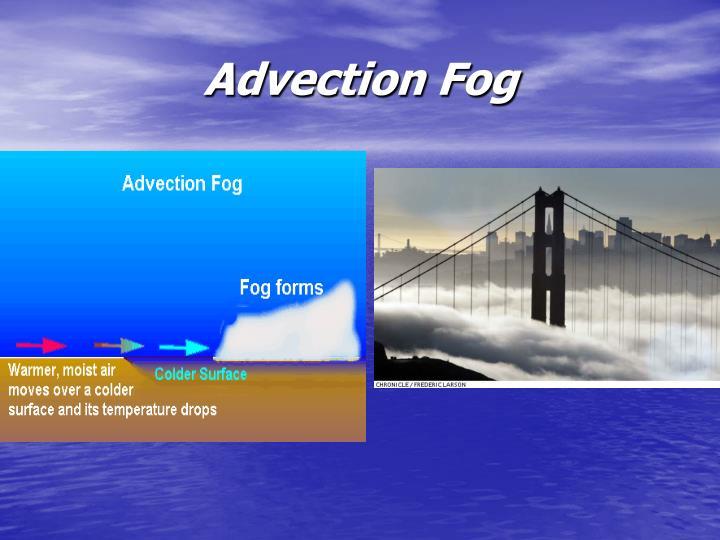 Advektio