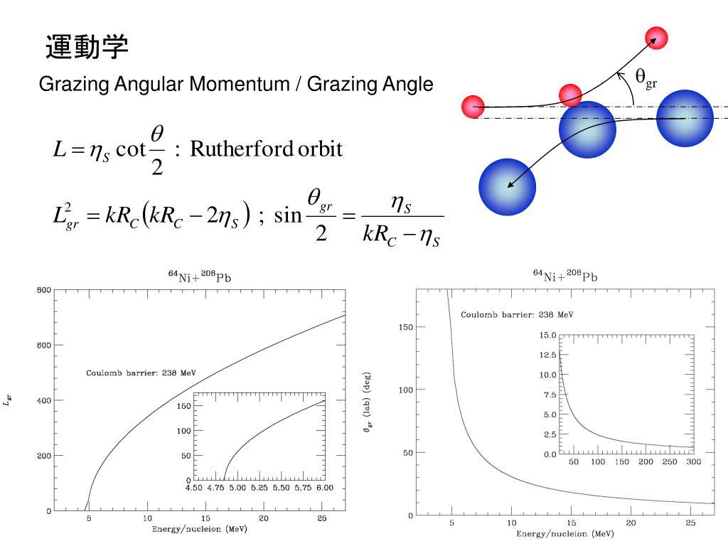 実験屋のための実践的核反応論 - PowerPoint PPT Presentation