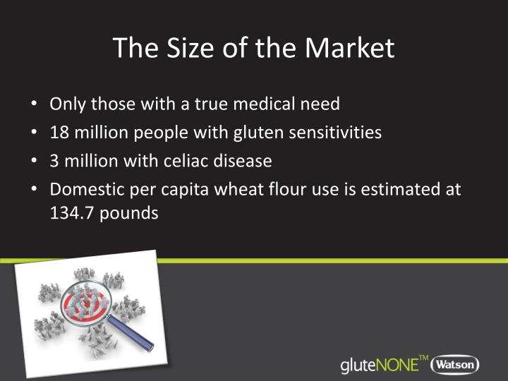 The size of the market1