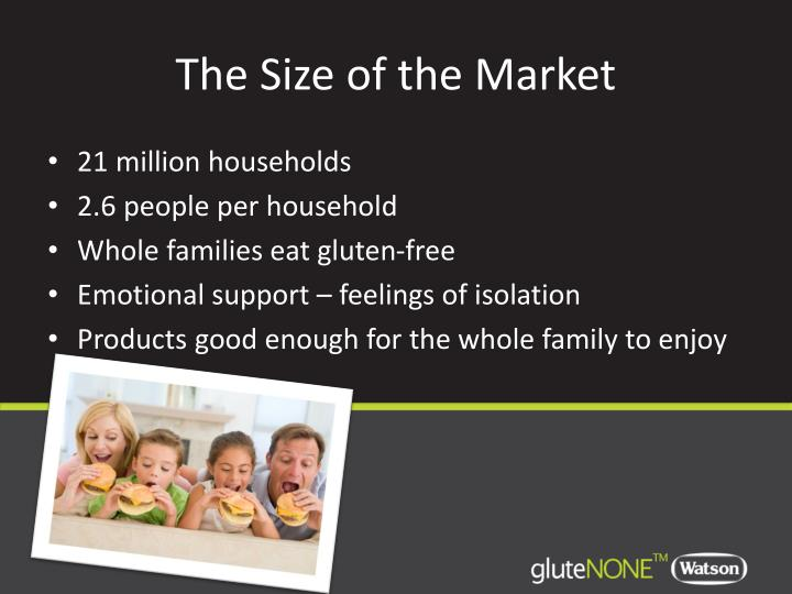 The Size of the Market