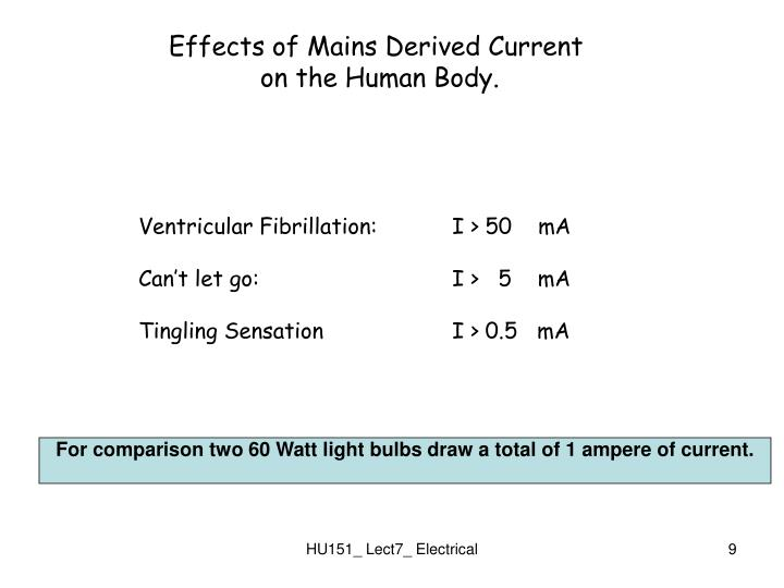 Effects of Mains Derived Current