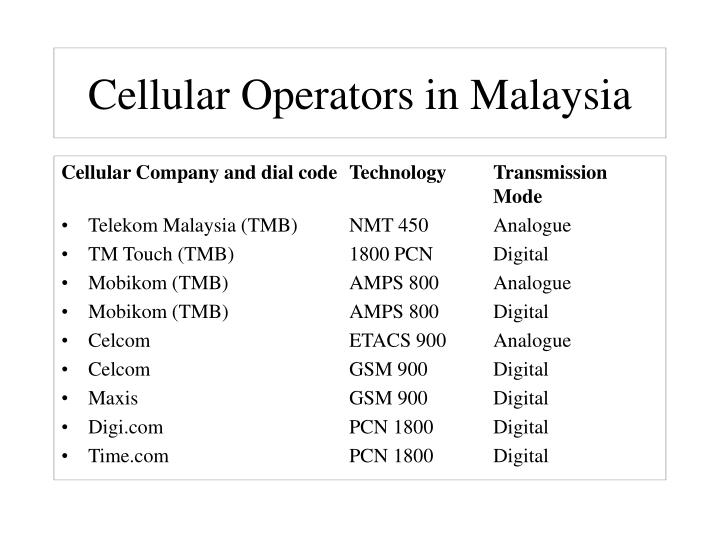 Cellular Operators in Malaysia