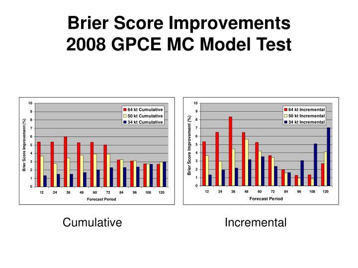 Brier Score Improvements