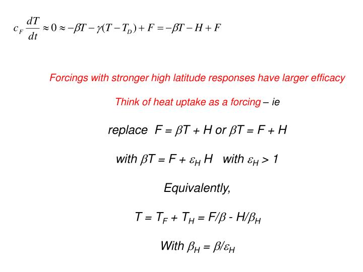 Forcings with stronger high latitude responses have larger efficacy