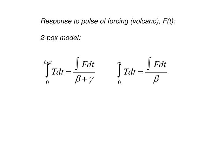 Response to pulse of forcing (volcano), F(t):