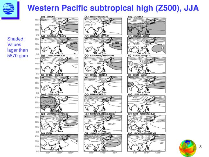 Western Pacific subtropical high (Z500), JJA