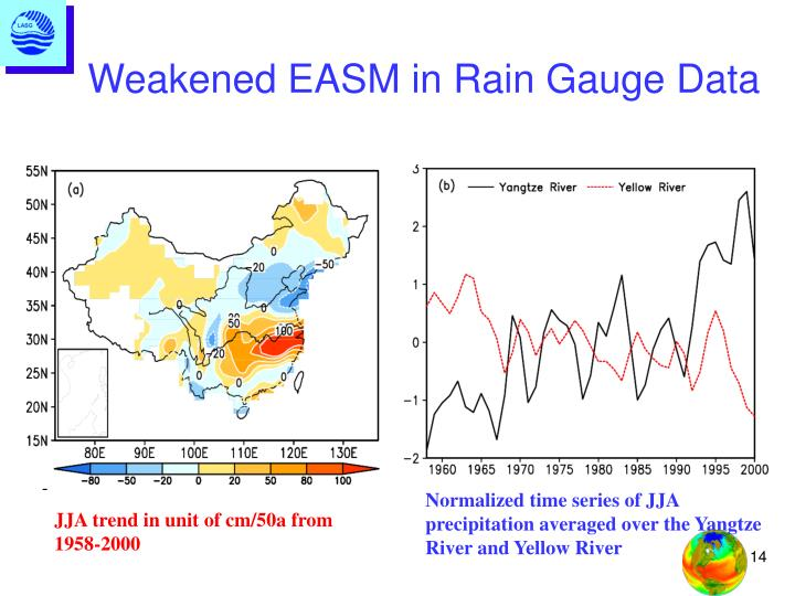 Weakened EASM in Rain Gauge Data