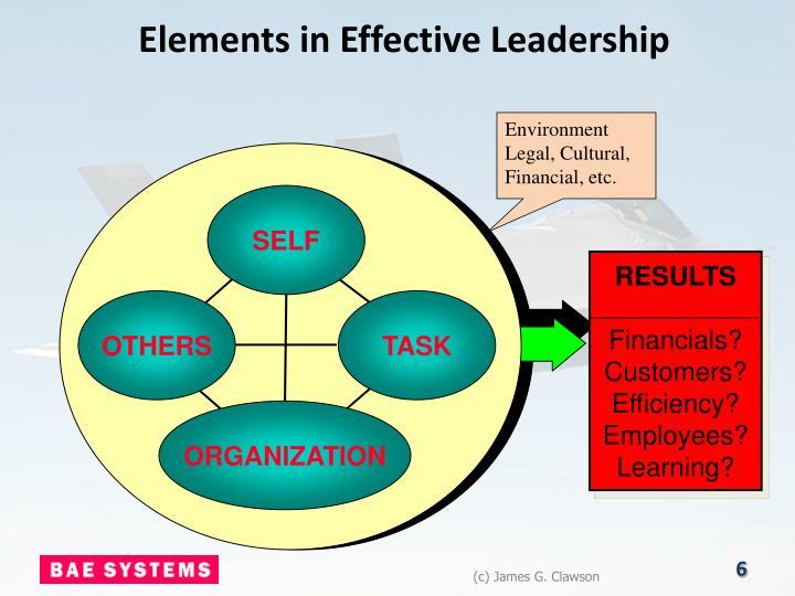 Elements in Effective Leadership