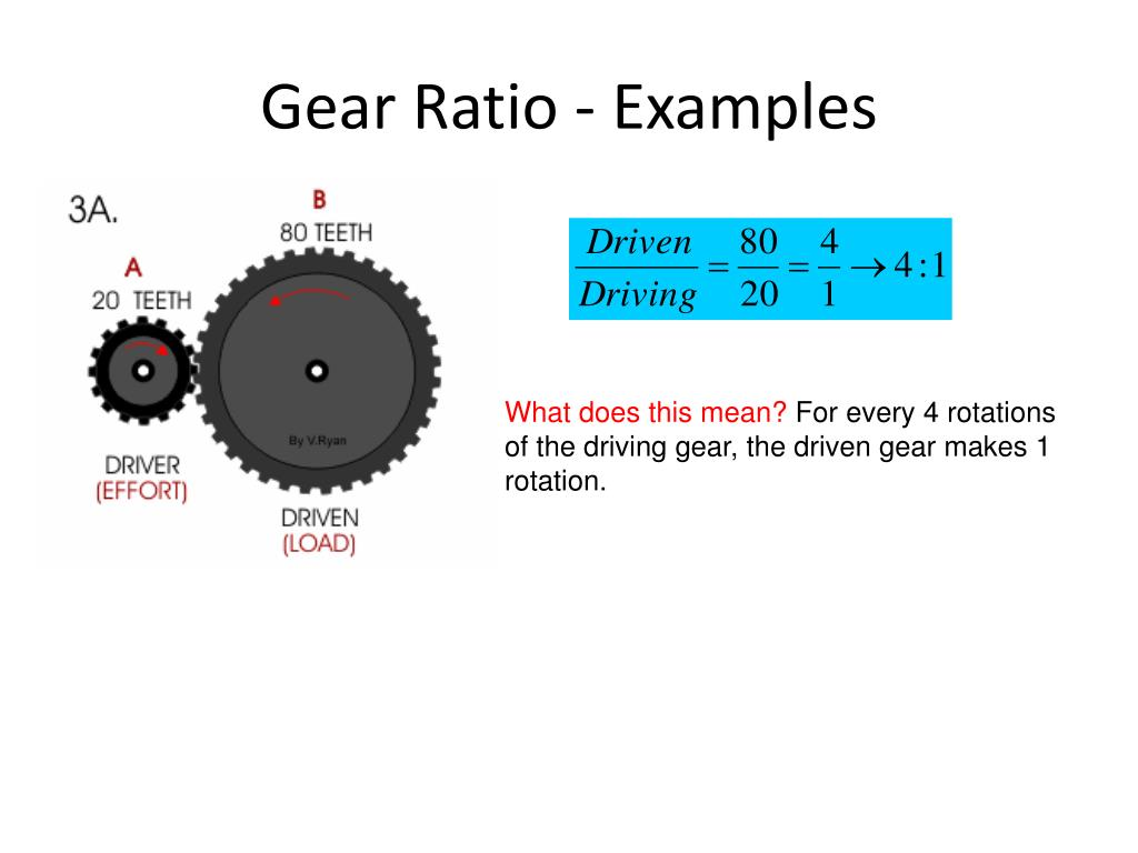 PPT - Gears and Gear Ratios PowerPoint Presentation, free